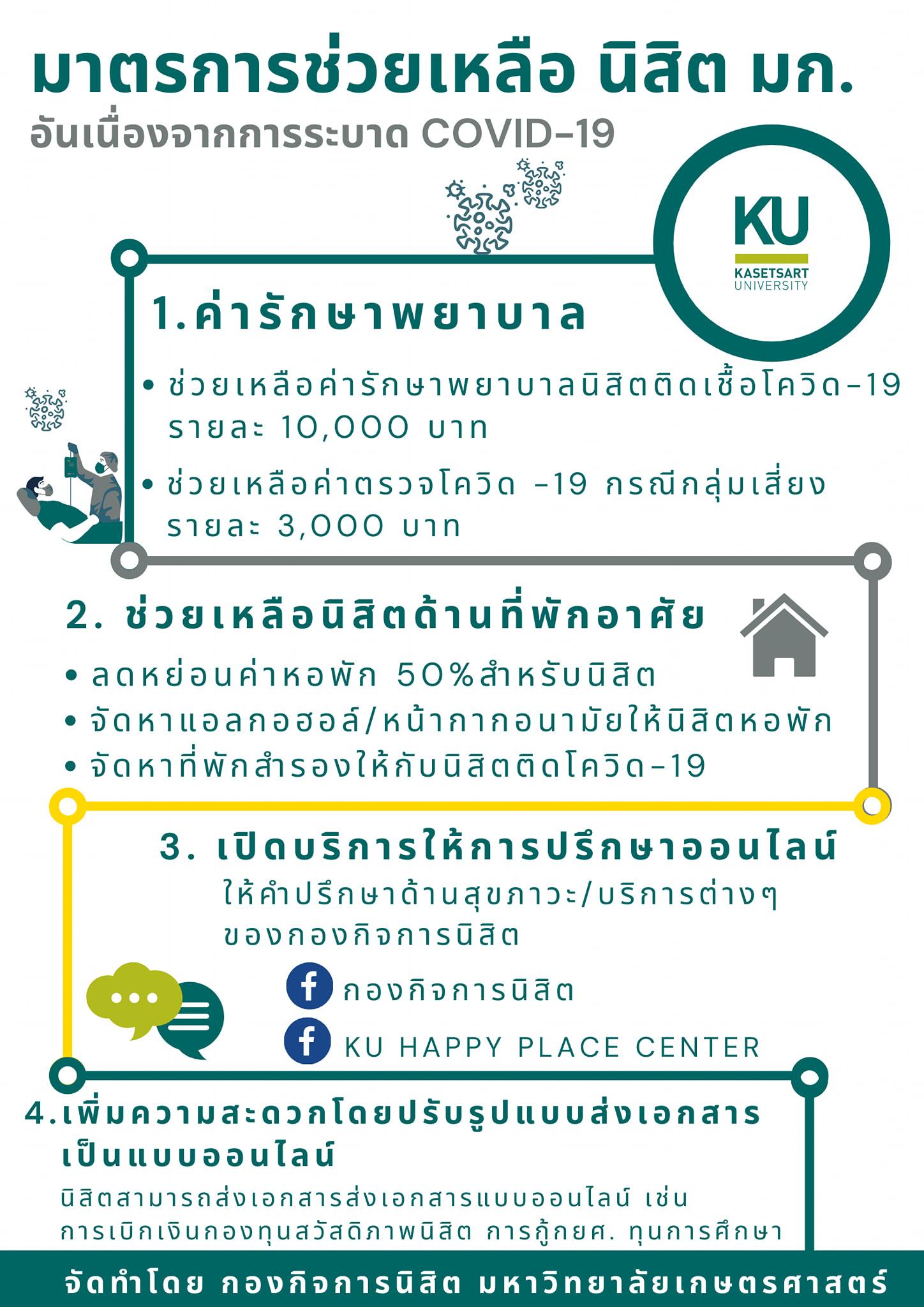 Kasetsart University - มหาวิทยาลัยเกษตรศาสตร์